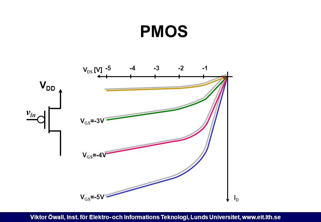 PMOS V [V] -5 -4 -3 -2 -1 DS VDD vin V =-3V GS V =-4V GS V =-5V GS I D